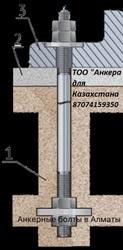 Фундаментные болты с анкерной плитой ГОСТ 24379.1-80